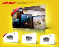 //static.unionwellarabic.com/cloud/pmBpoKkpRliSojilmplpk/Micro-Switch-Supplier.jpg